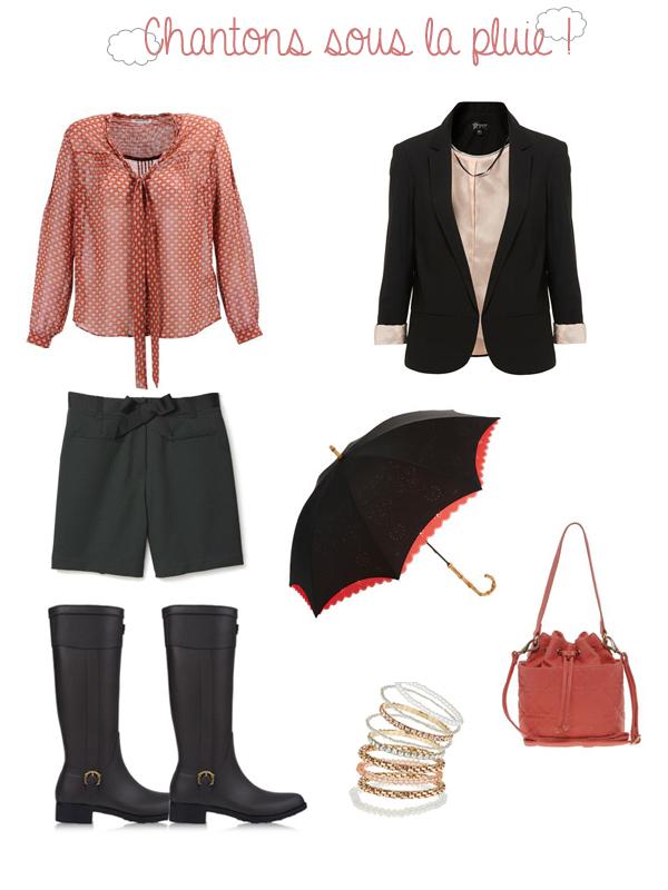 tenue pluie modizy
